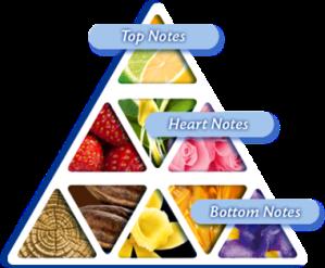 pyramid enkel